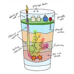 fracking-
